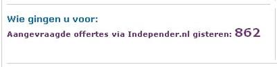 Sociale bevestiging Cialdini - Independer